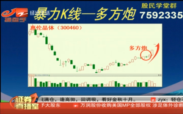 20151021《证券直播室》:沪指险守3300点  两市成交上万亿