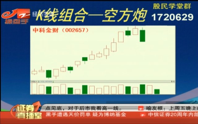 20151026《证券直播室》:创业板回撤  沪指巨震微涨0.50%