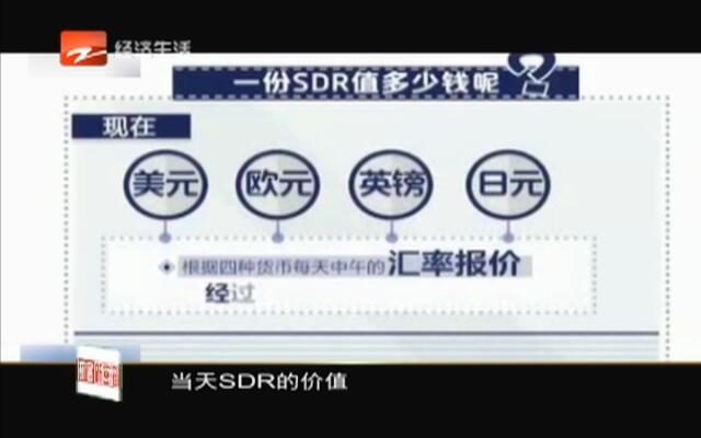 20151203《财富新密码》:别再说人民币纳入SDR与你无关