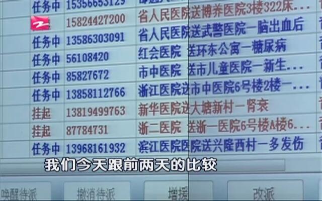 迎战寒潮:创伤车祸病人多  市急救中心方面已经做好准备