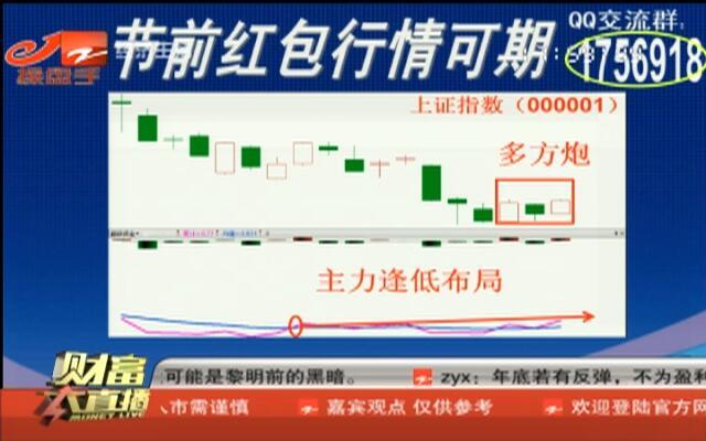 20160202《财富大直播》:题材股率领反弹  沪指收复2700点