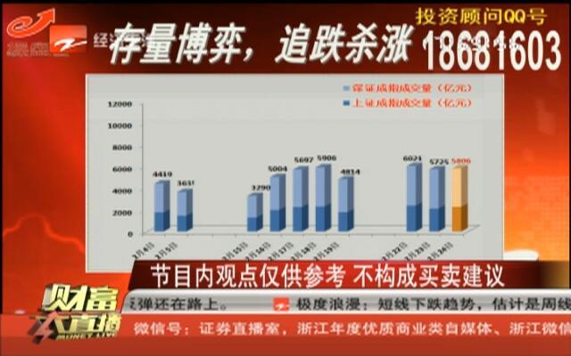 20160224《财富大直播》:沪指V型反转涨0.88%  国企改革现涨停潮