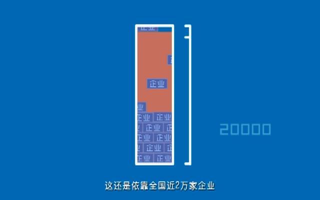 飞碟说:中国动画心酸史 何时才是出头日