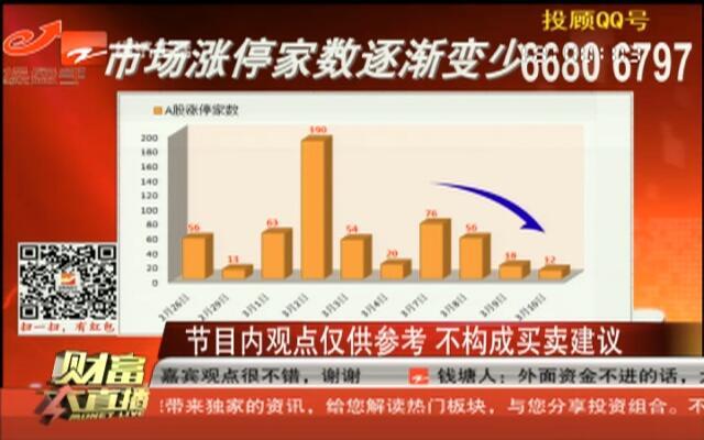 20160310《财富大直播》:沪指险守2800  成交量大幅萎缩