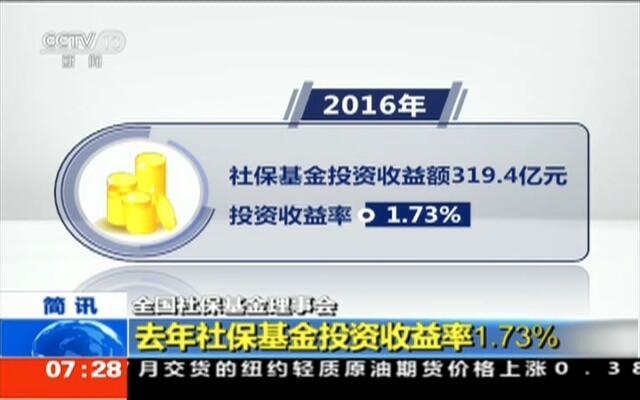全国社保基金理事会:去年社保基金投资收益率1.73%