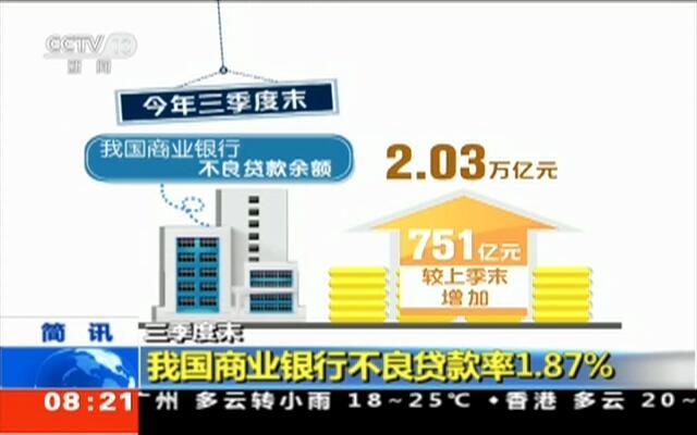 三季度末  我国商业银行不良贷款率1.87%
