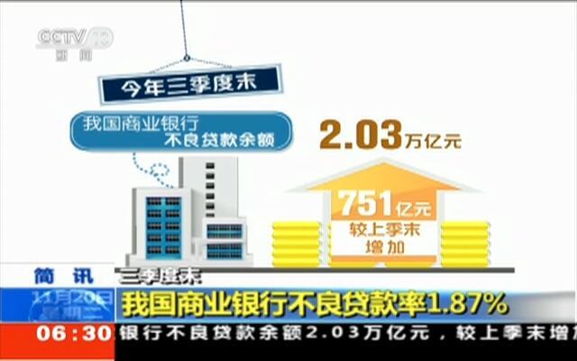 三季度末:我国商业银行不良贷款率1.87%