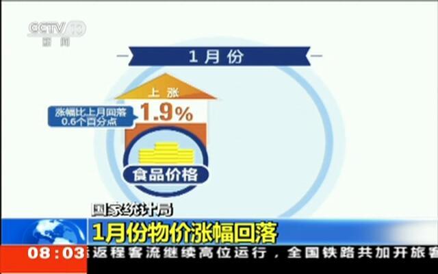 国家统计局:1月份物价涨幅回落