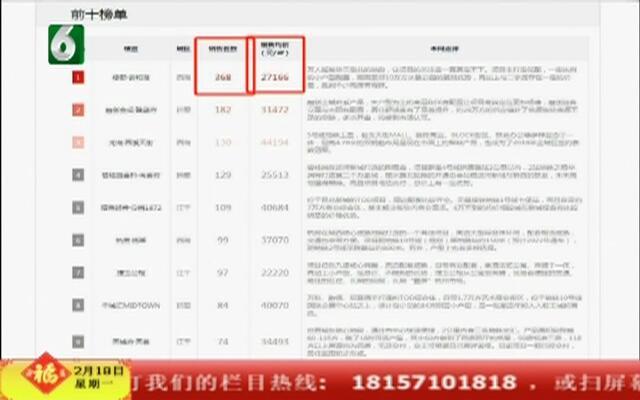 1月杭州楼市成交排行榜出炉