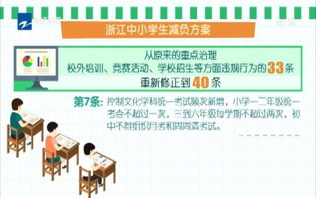 浙江中小学生减负方案今天发布  明年1月10日正式施行