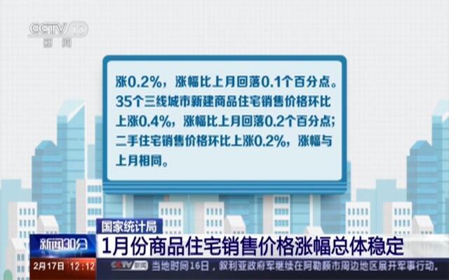 国家统计局:1月份商品住宅销售价格涨幅总体稳定