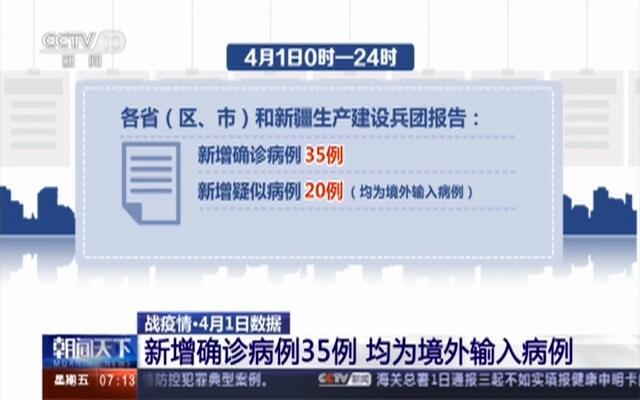 4月1日数据:新增确诊病例35例  均为境外输入病例
