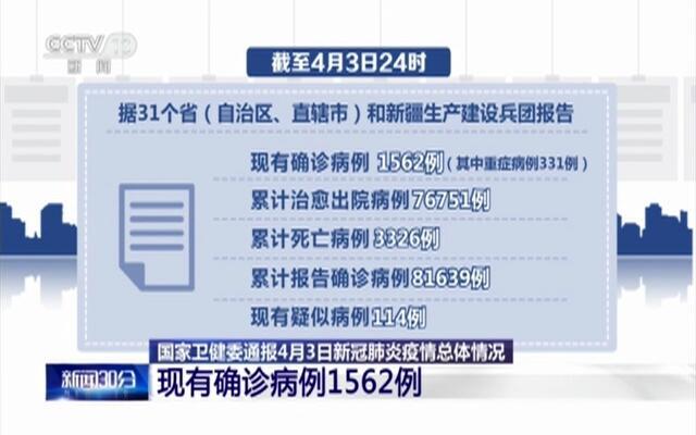 国家卫健委通报4月3日新冠肺炎疫情总体情况:新增确诊19例  境外输入18例 武汉本土1例