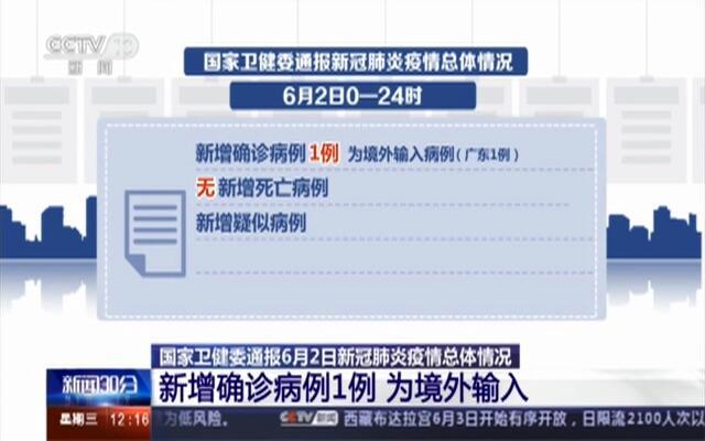 国家卫健委通报6月2日新冠肺炎疫情总体情况:新增确诊病例1例  为境外输入